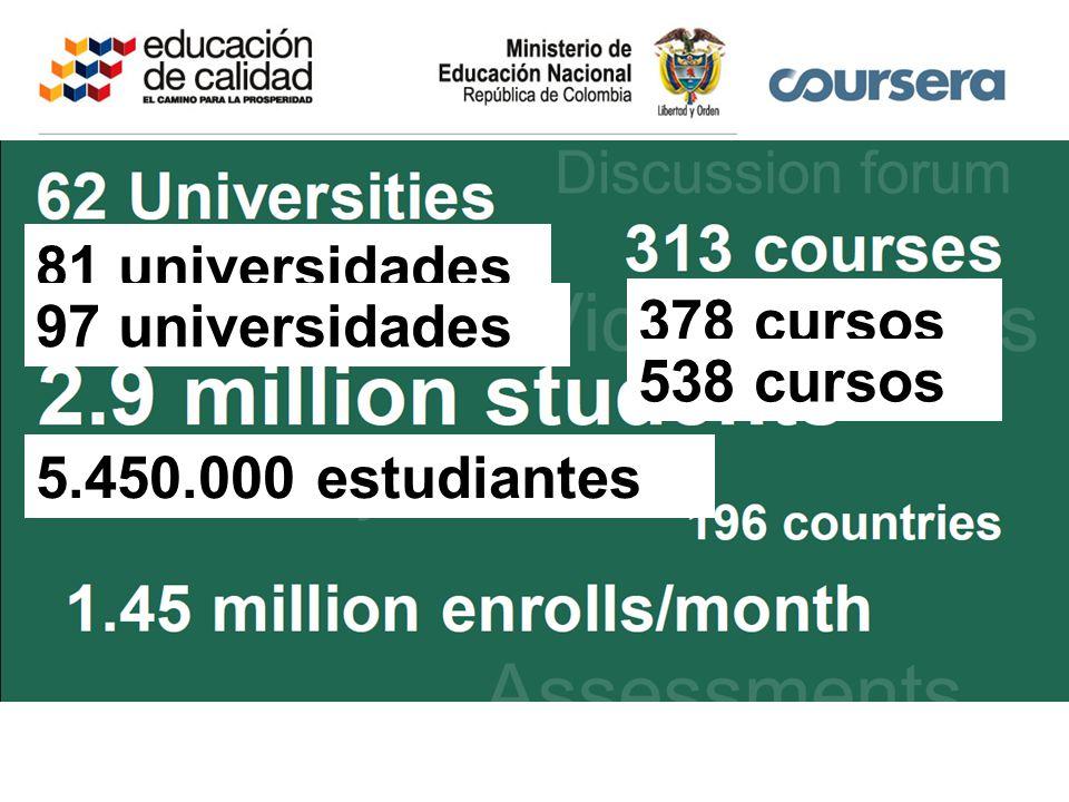 81 universidades 97 universidades 378 cursos 538 cursos 5.450.000 estudiantes