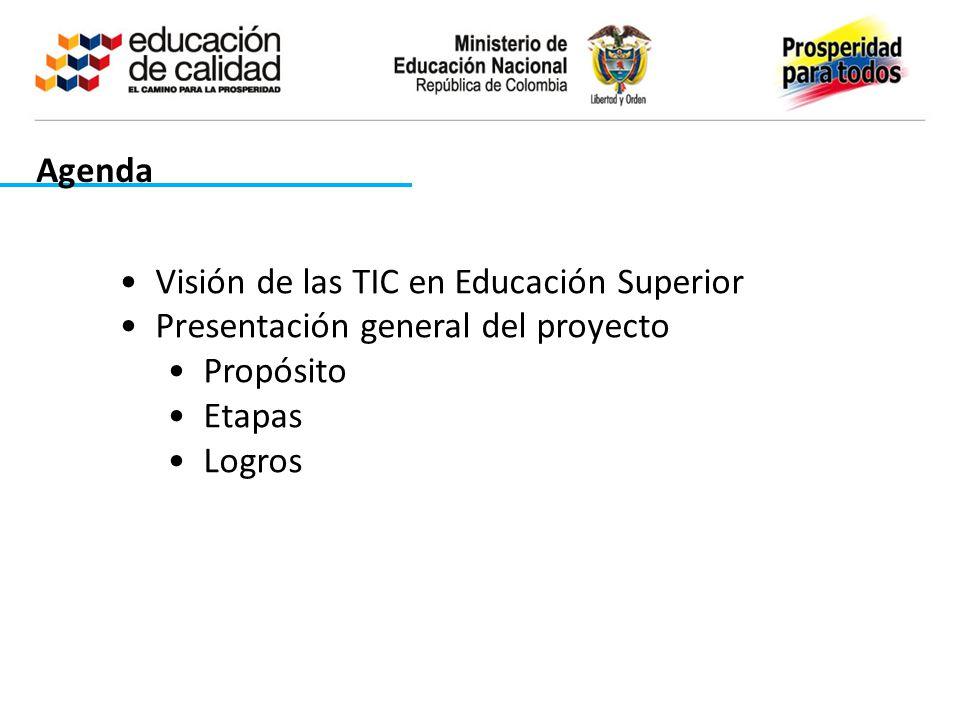 Agenda Visión de las TIC en Educación Superior. Presentación general del proyecto. Propósito. Etapas.