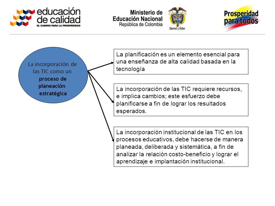La incorporación de las TIC como un. proceso de. planeación. estratégica.