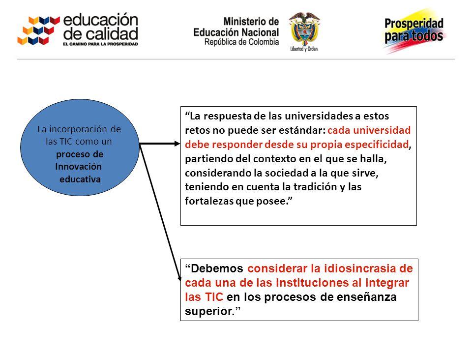La incorporación de las TIC como un. proceso de. Innovación. educativa.