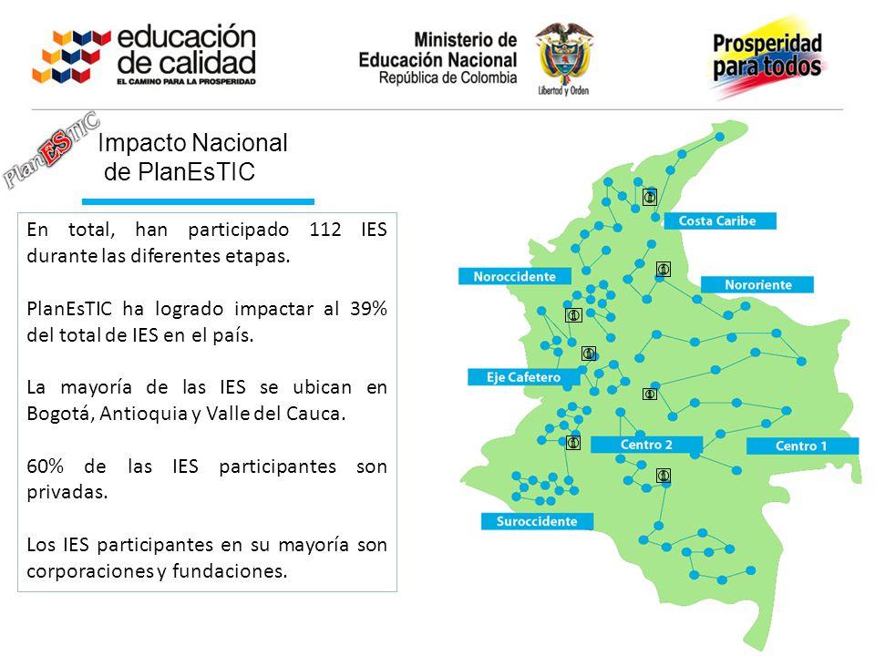 Impacto Nacional de PlanEsTIC
