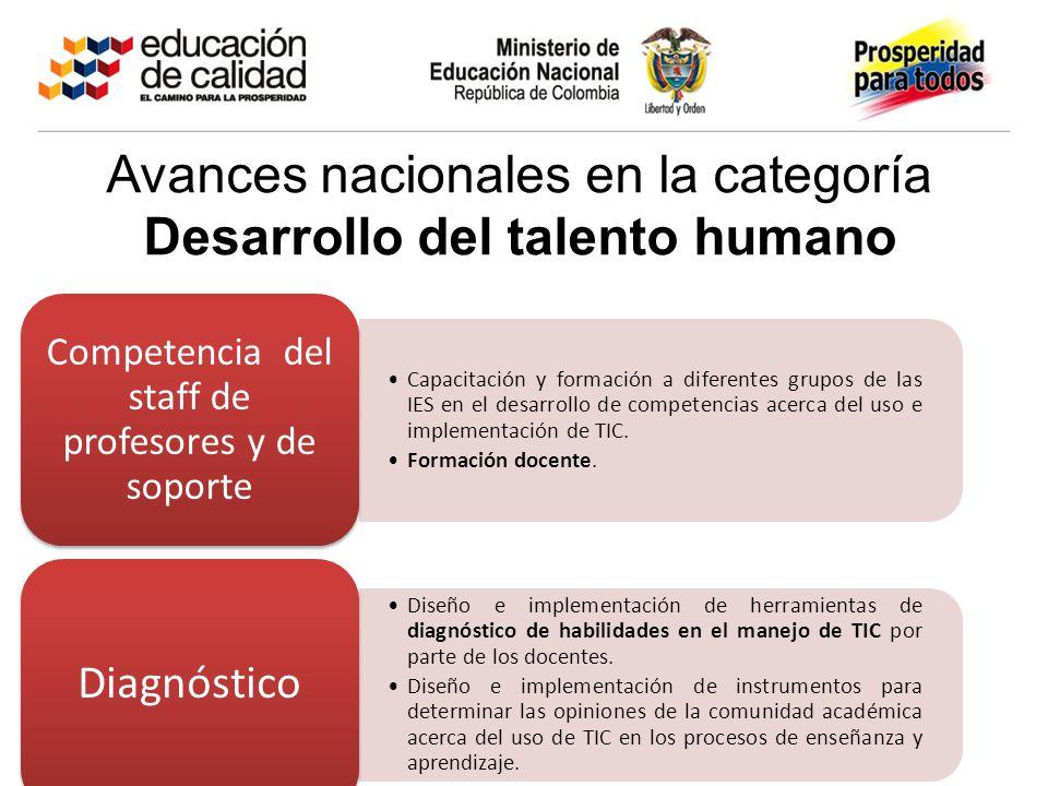 Avances nacionales en la categoría Desarrollo del talento humano