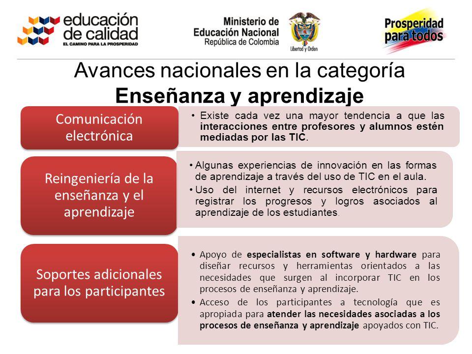 Avances nacionales en la categoría Enseñanza y aprendizaje