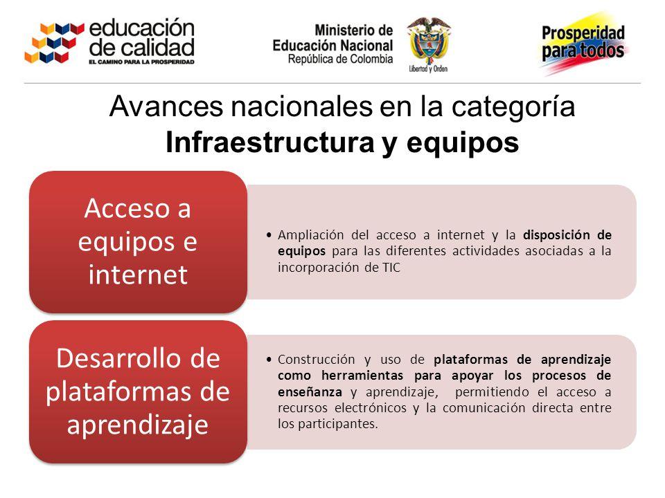 Avances nacionales en la categoría Infraestructura y equipos