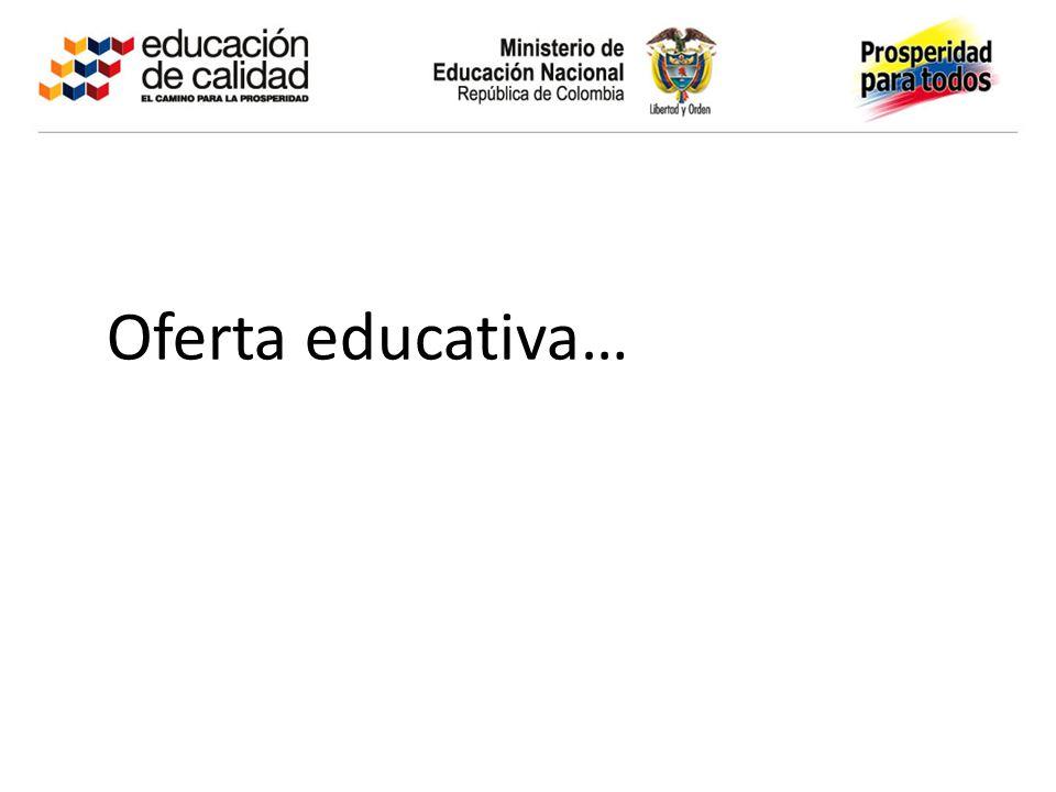 Oferta educativa…