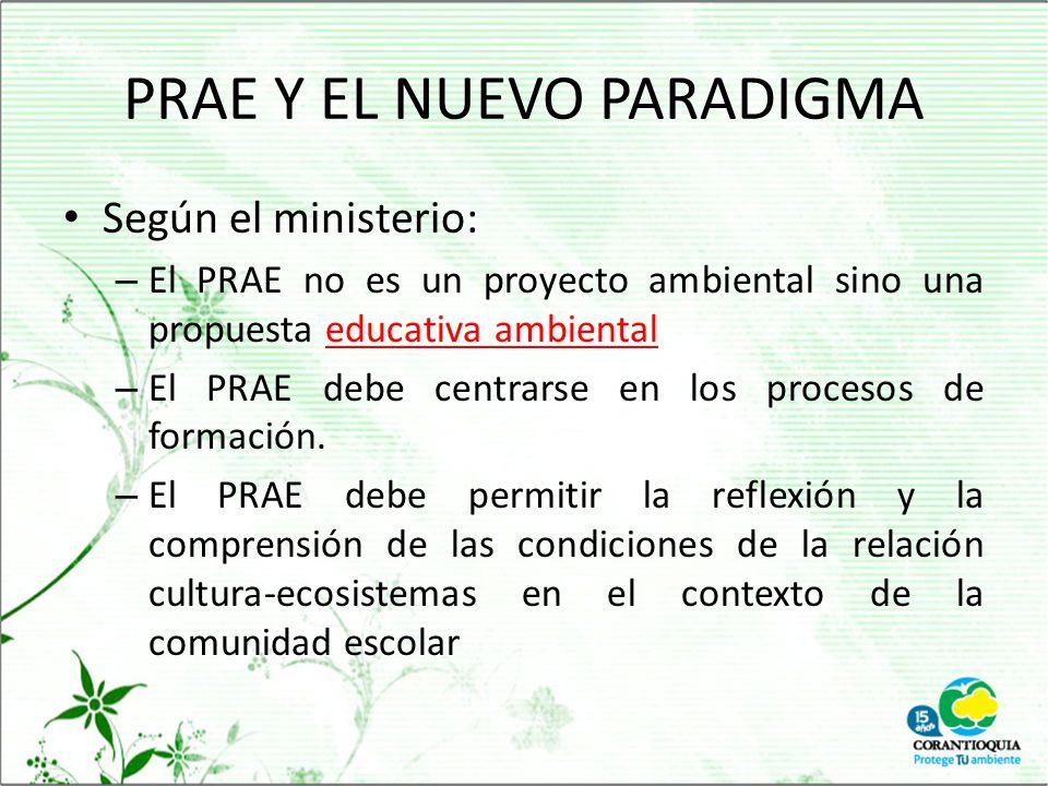 PRAE Y EL NUEVO PARADIGMA