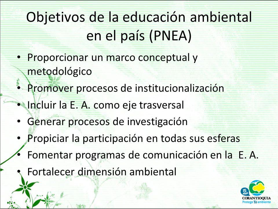 Objetivos de la educación ambiental en el país (PNEA)