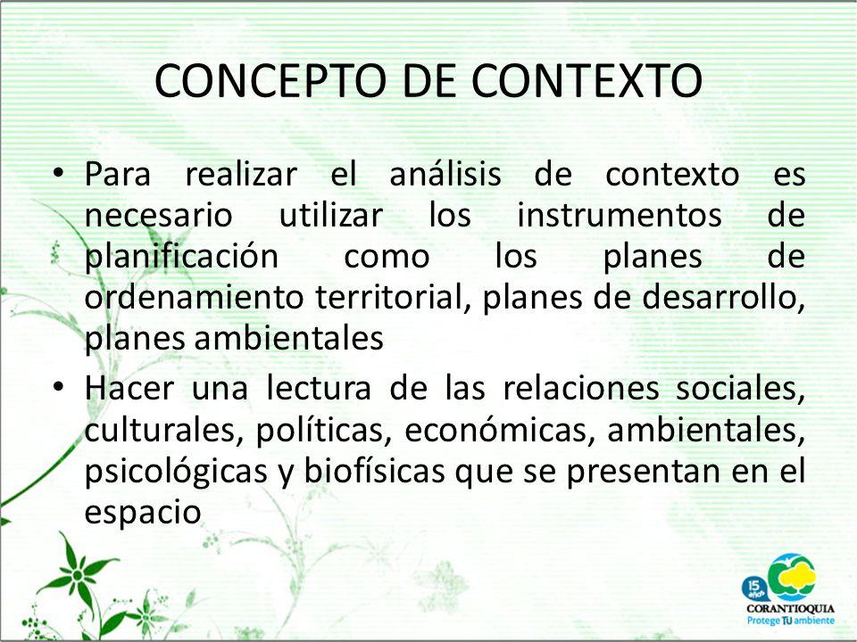 CONCEPTO DE CONTEXTO