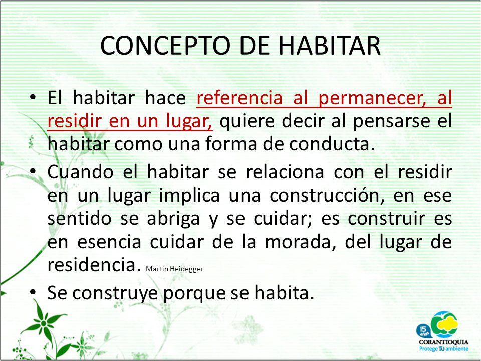 CONCEPTO DE HABITAR El habitar hace referencia al permanecer, al residir en un lugar, quiere decir al pensarse el habitar como una forma de conducta.