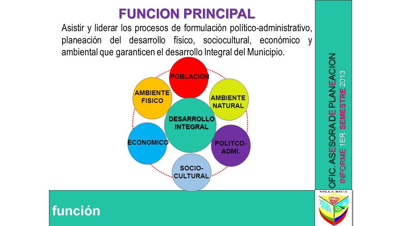 FUNCION PRINCIPAL función