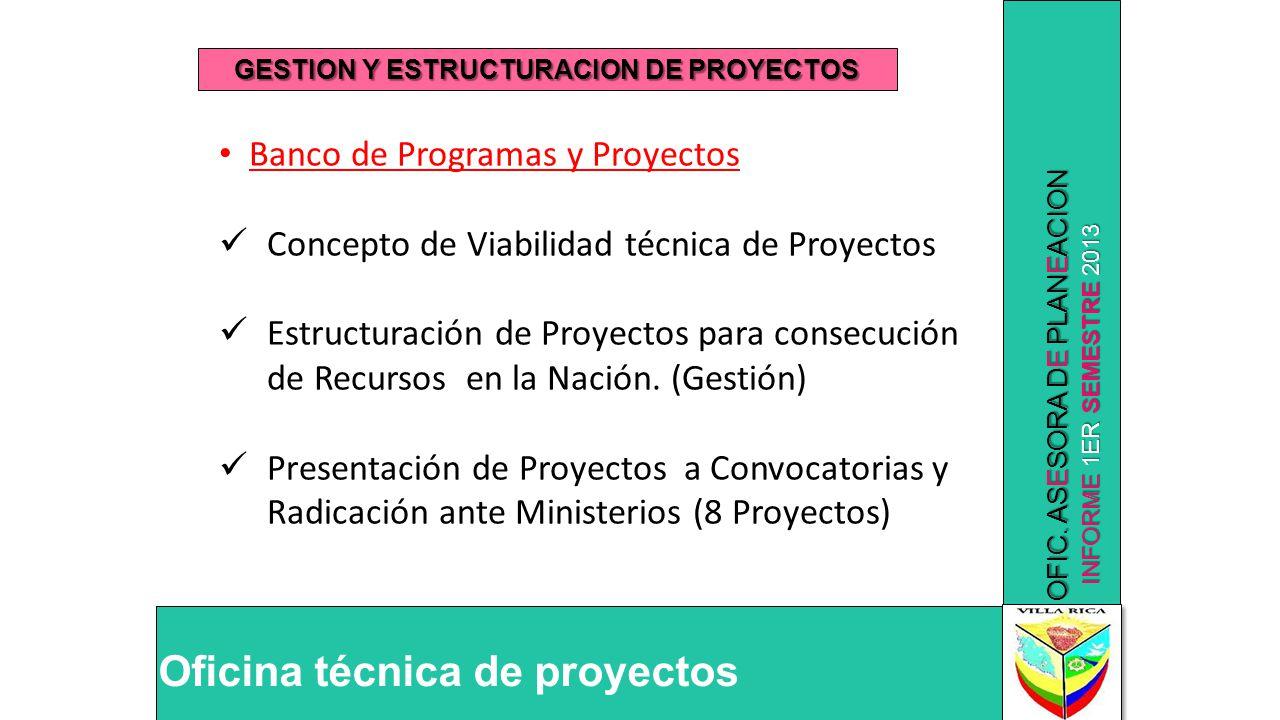 GESTION Y ESTRUCTURACION DE PROYECTOS