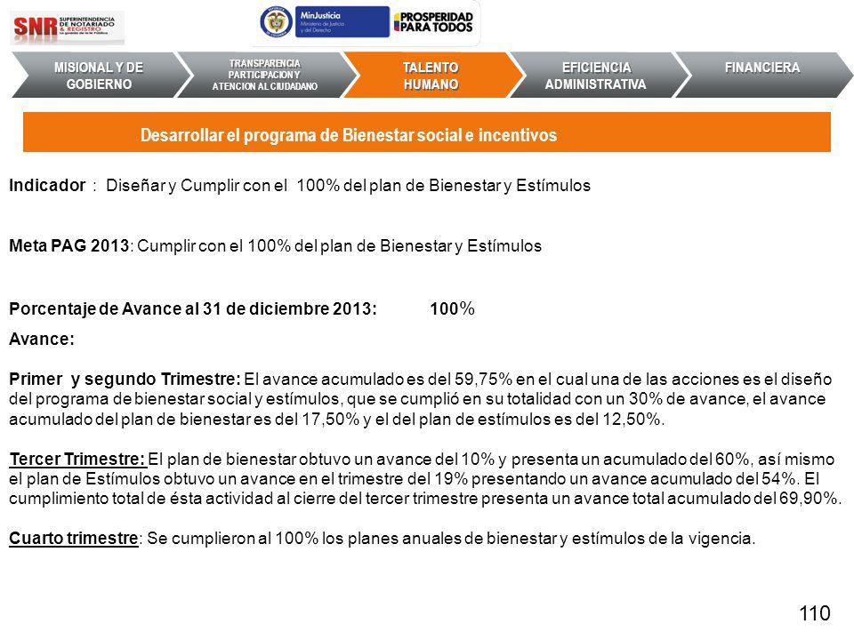 110 Desarrollar el programa de Bienestar social e incentivos