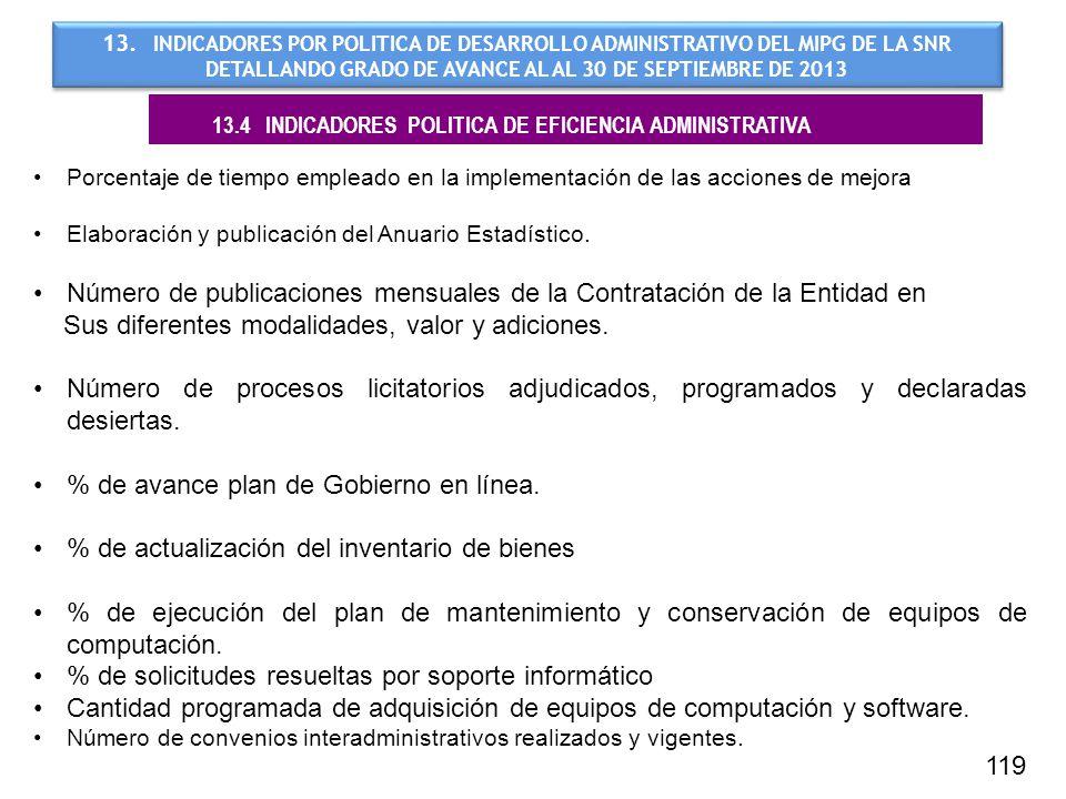 13.4 INDICADORES POLITICA DE EFICIENCIA ADMINISTRATIVA