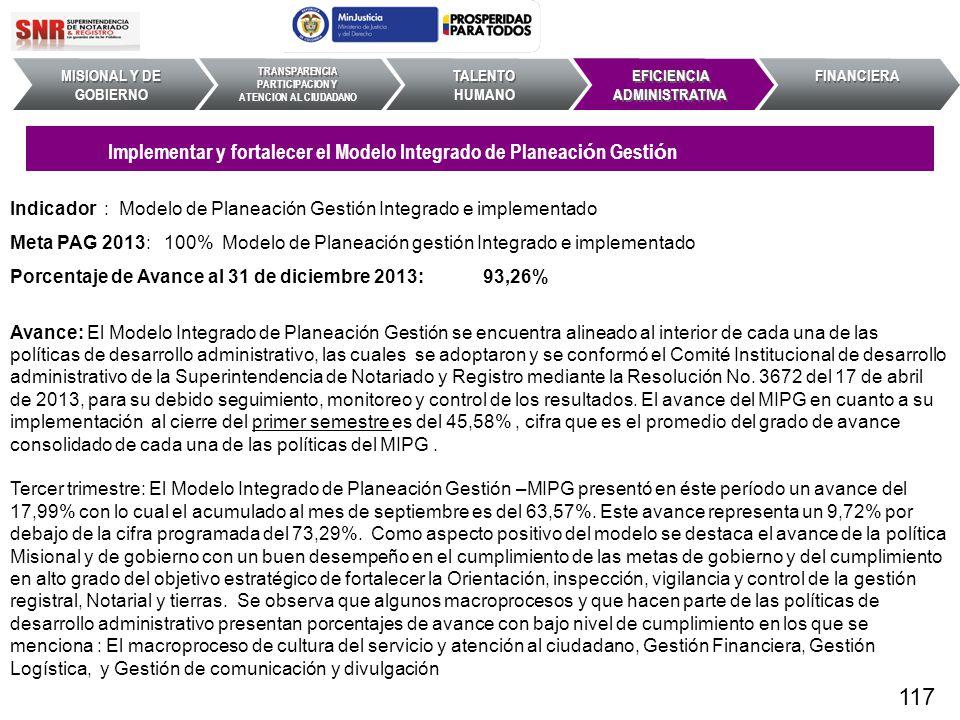 117 Implementar y fortalecer el Modelo Integrado de Planeación Gestión