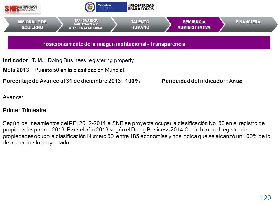 120 Posicionamiento de la imagen institucional - Transparencia