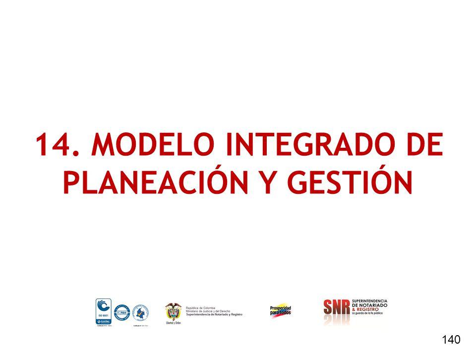 14. MODELO INTEGRADO DE PLANEACIÓN Y GESTIÓN
