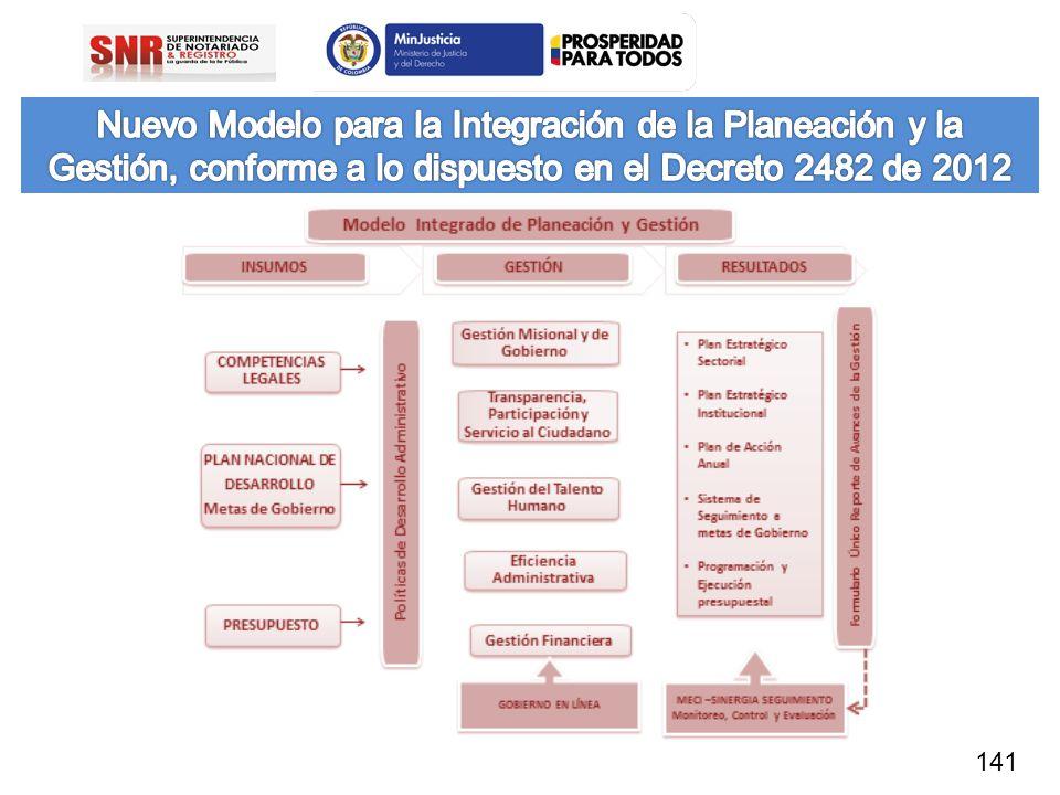 Nuevo Modelo para la Integración de la Planeación y la Gestión, conforme a lo dispuesto en el Decreto 2482 de 2012