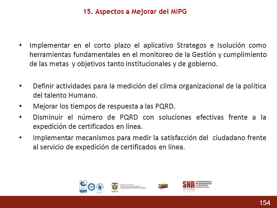 15. Aspectos a Mejorar del MIPG