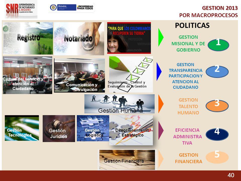1 2 3 4 5 POLITICAS GESTION 2013 POR MACROPROCESOS Gestión Humana 40