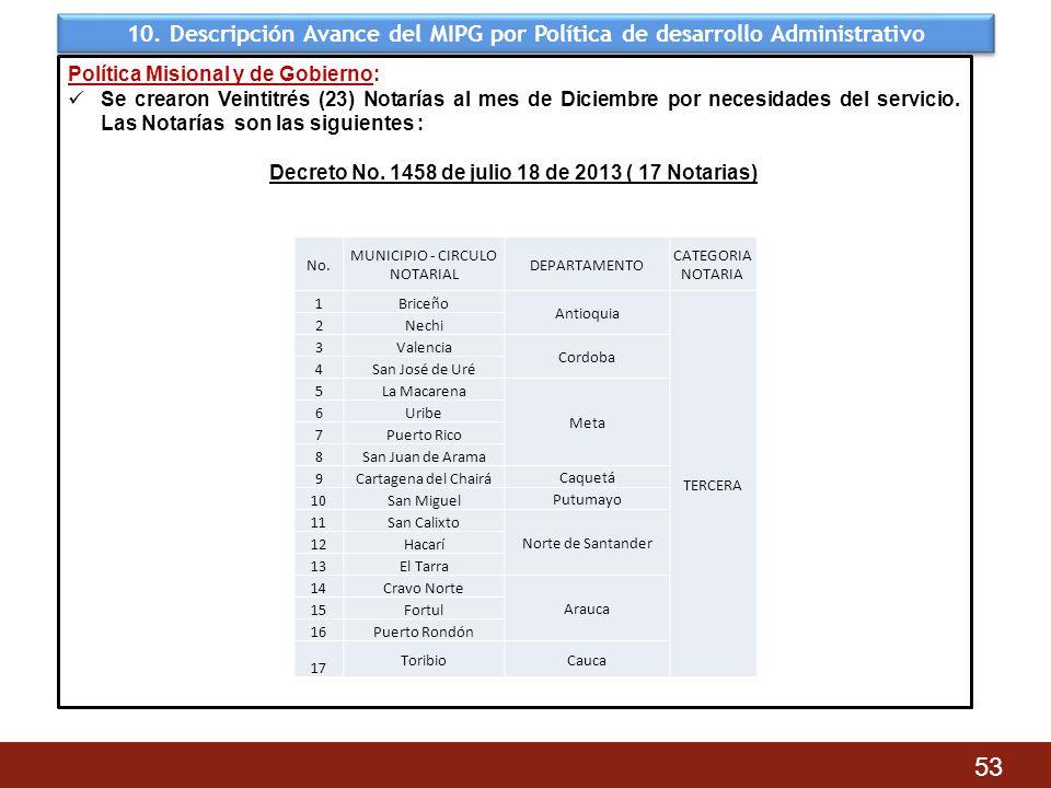 Decreto No. 1458 de julio 18 de 2013 ( 17 Notarias)