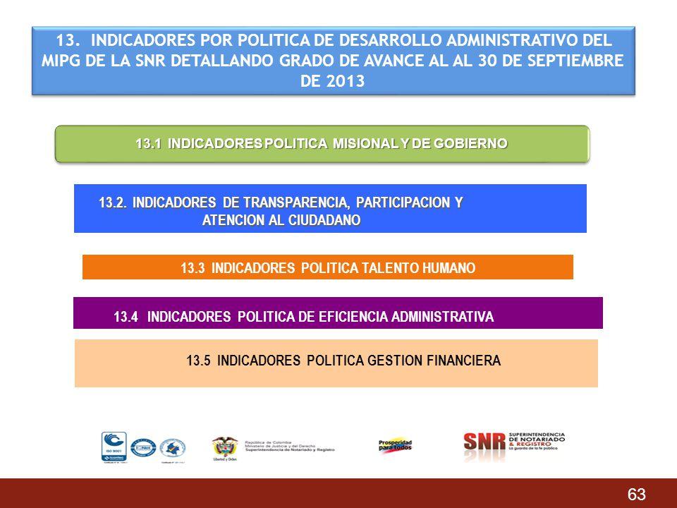 13.1 INDICADORES POLITICA MISIONAL Y DE GOBIERNO