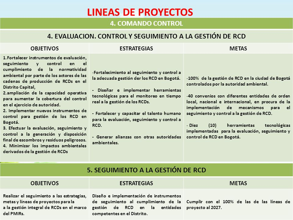 LINEAS DE PROYECTOS 4. COMANDO CONTROL
