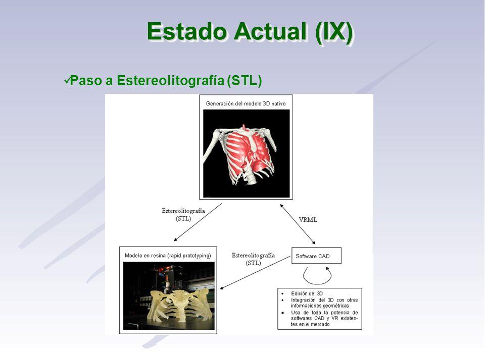 Paso a Estereolitografía (STL)