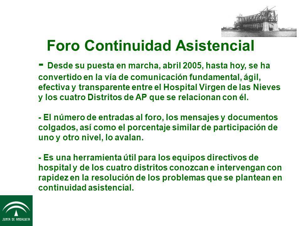 Foro Continuidad Asistencial - Desde su puesta en marcha, abril 2005, hasta hoy, se ha convertido en la vía de comunicación fundamental, ágil, efectiva y transparente entre el Hospital Virgen de las Nieves y los cuatro Distritos de AP que se relacionan con él.