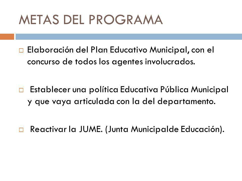 METAS DEL PROGRAMA Elaboración del Plan Educativo Municipal, con el concurso de todos los agentes involucrados.