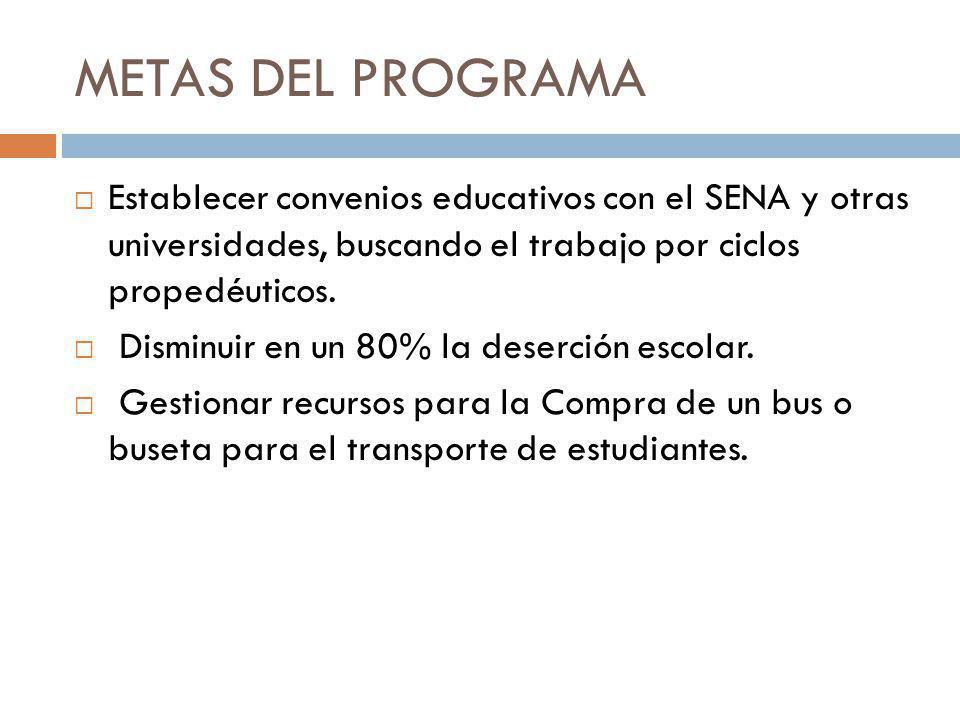 METAS DEL PROGRAMA Establecer convenios educativos con el SENA y otras universidades, buscando el trabajo por ciclos propedéuticos.