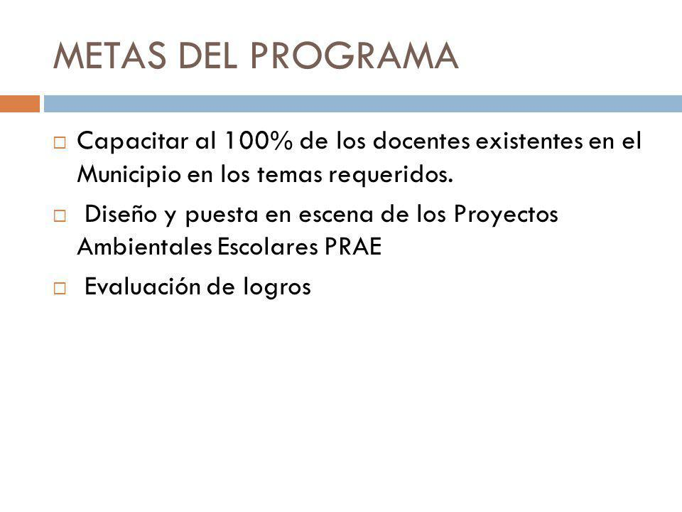 METAS DEL PROGRAMA Capacitar al 100% de los docentes existentes en el Municipio en los temas requeridos.