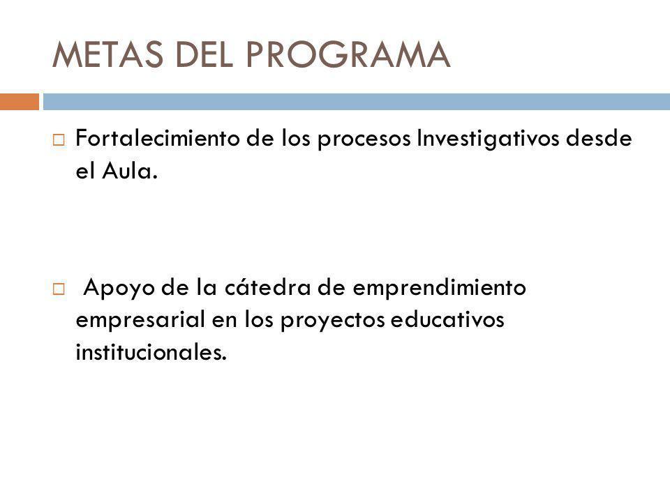 METAS DEL PROGRAMA Fortalecimiento de los procesos Investigativos desde el Aula.