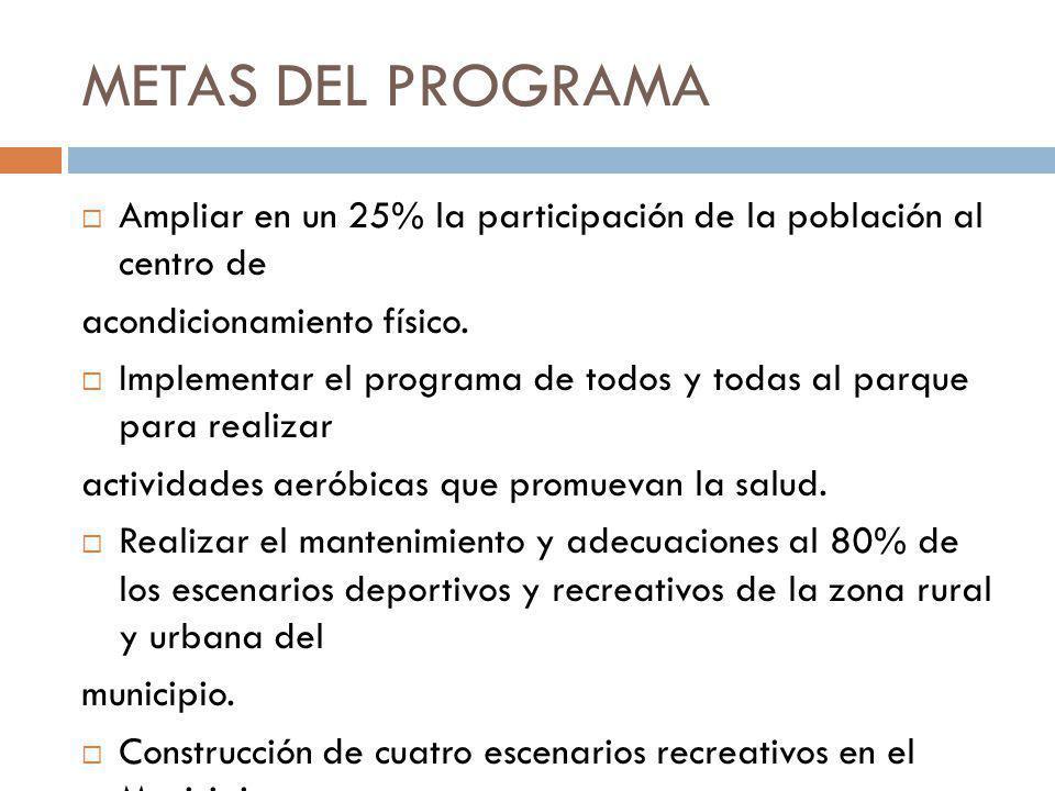 METAS DEL PROGRAMA Ampliar en un 25% la participación de la población al centro de. acondicionamiento físico.