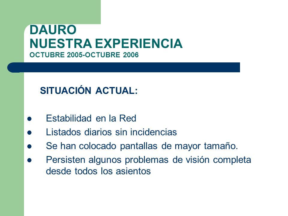 DAURO NUESTRA EXPERIENCIA OCTUBRE 2005-OCTUBRE 2006