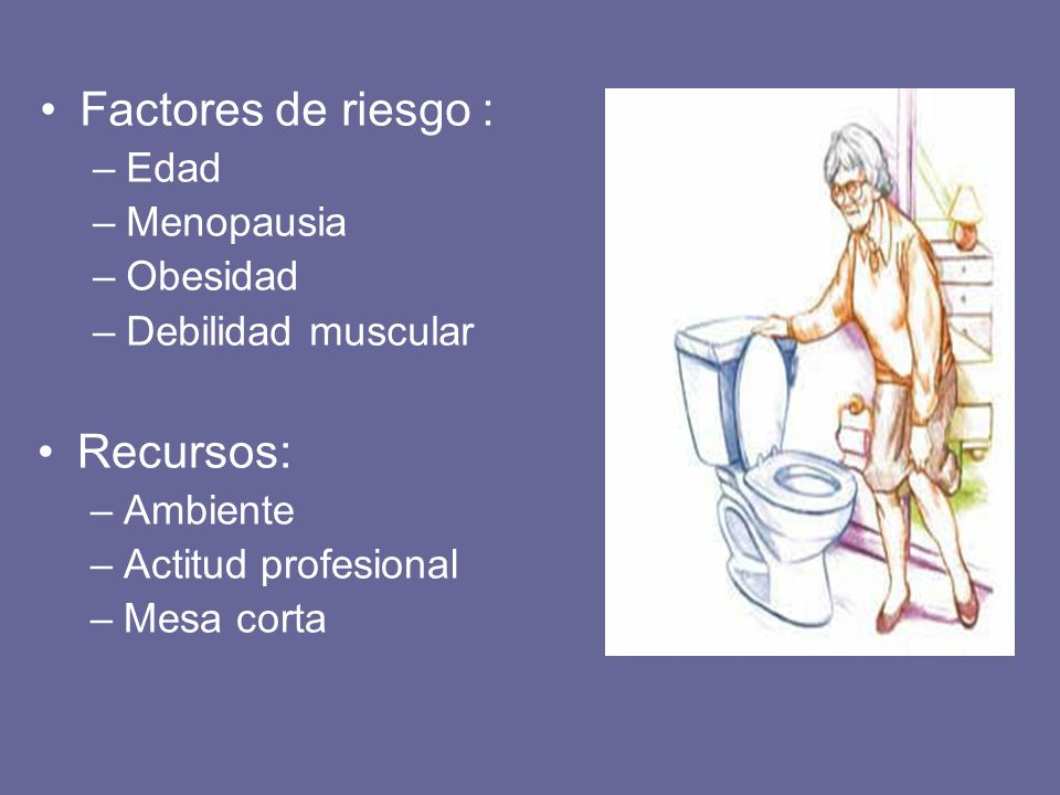 Factores de riesgo : Recursos: Edad Menopausia Obesidad