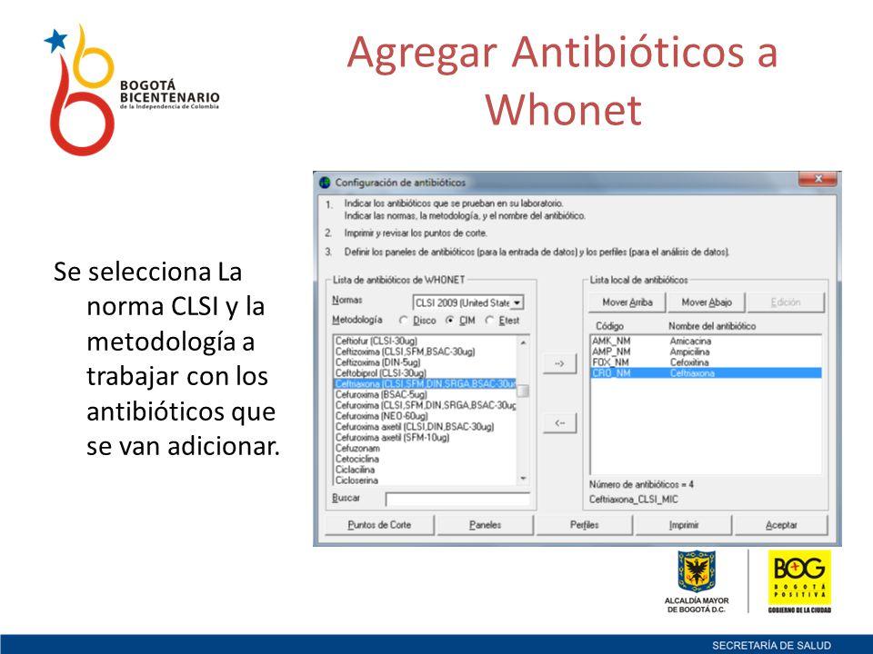 Agregar Antibióticos a Whonet