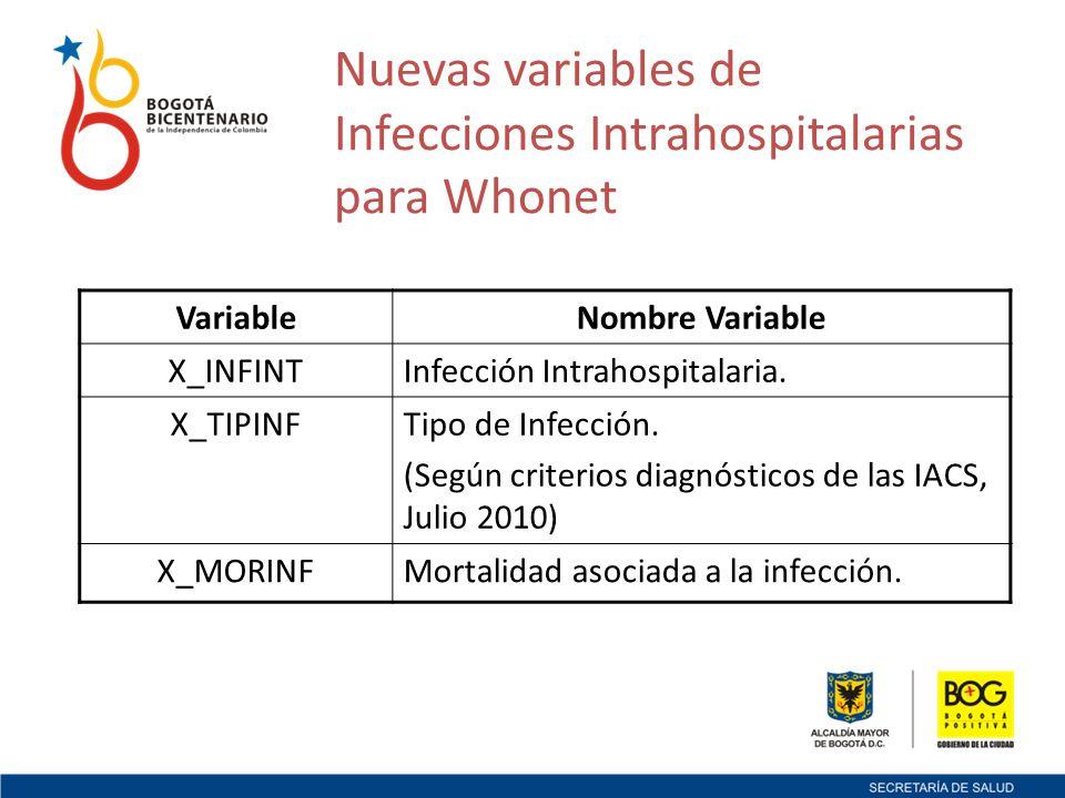 Nuevas variables de Infecciones Intrahospitalarias para Whonet