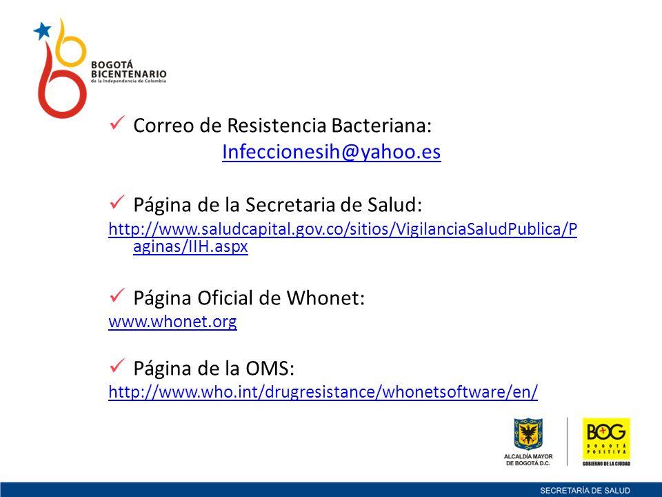 Correo de Resistencia Bacteriana: Infeccionesih@yahoo.es