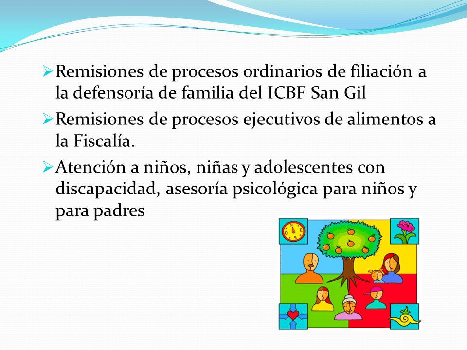 Remisiones de procesos ordinarios de filiación a la defensoría de familia del ICBF San Gil