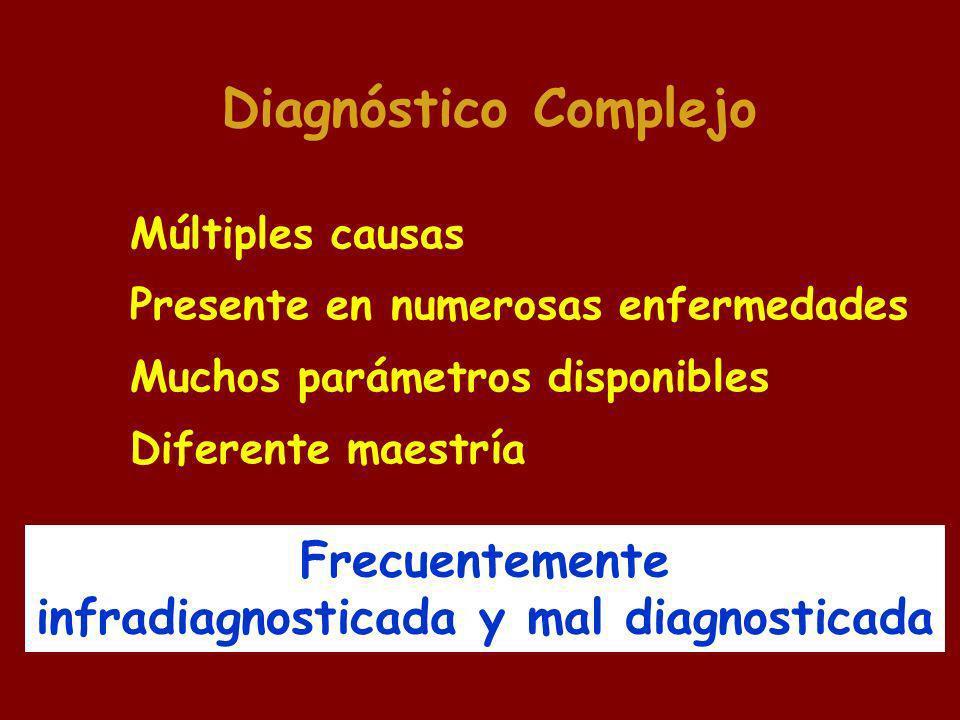 infradiagnosticada y mal diagnosticada