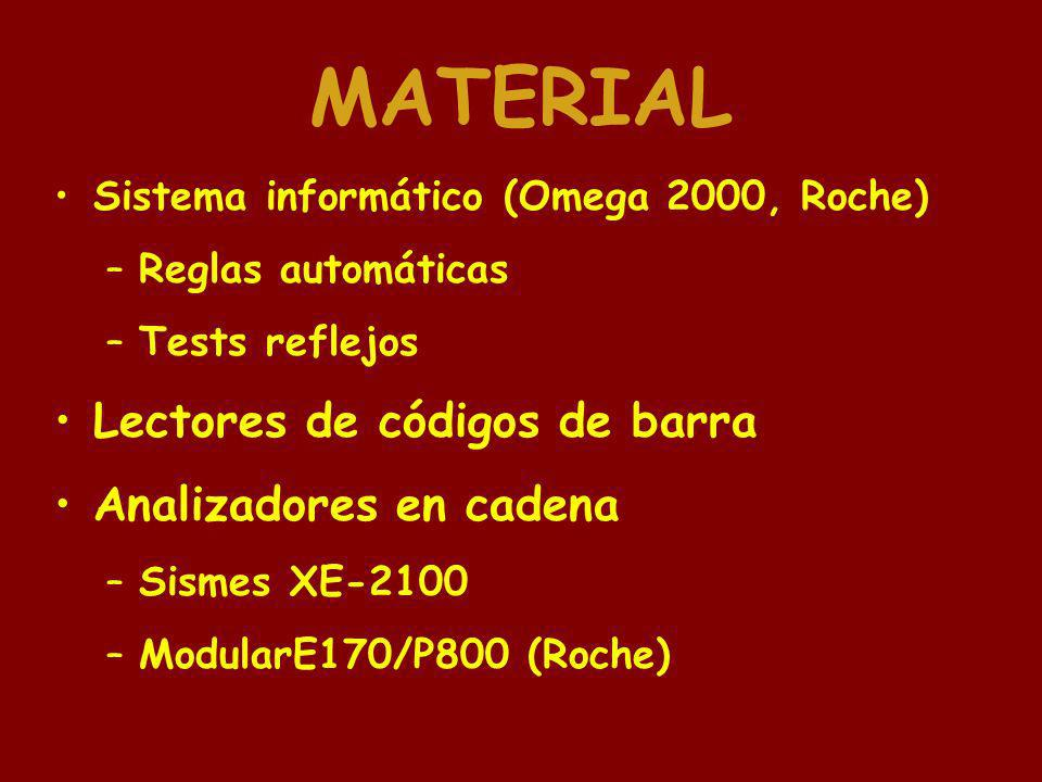 MATERIAL Sistema informático (Omega 2000, Roche) Reglas automáticas