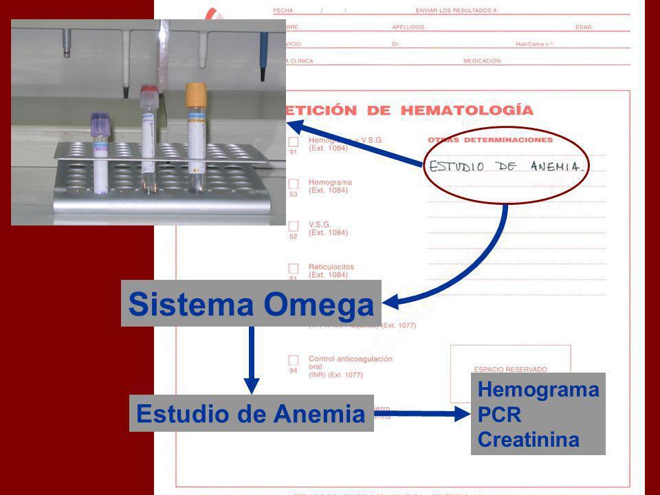 Sistema Omega Estudio de Anemia Hemograma PCR Creatinina