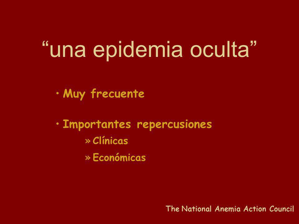 una epidemia oculta Muy frecuente Importantes repercusiones Clínicas