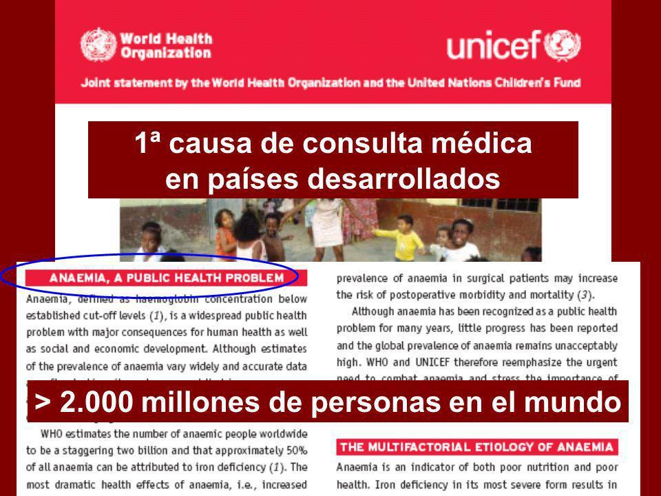 1ª causa de consulta médica en países desarrollados