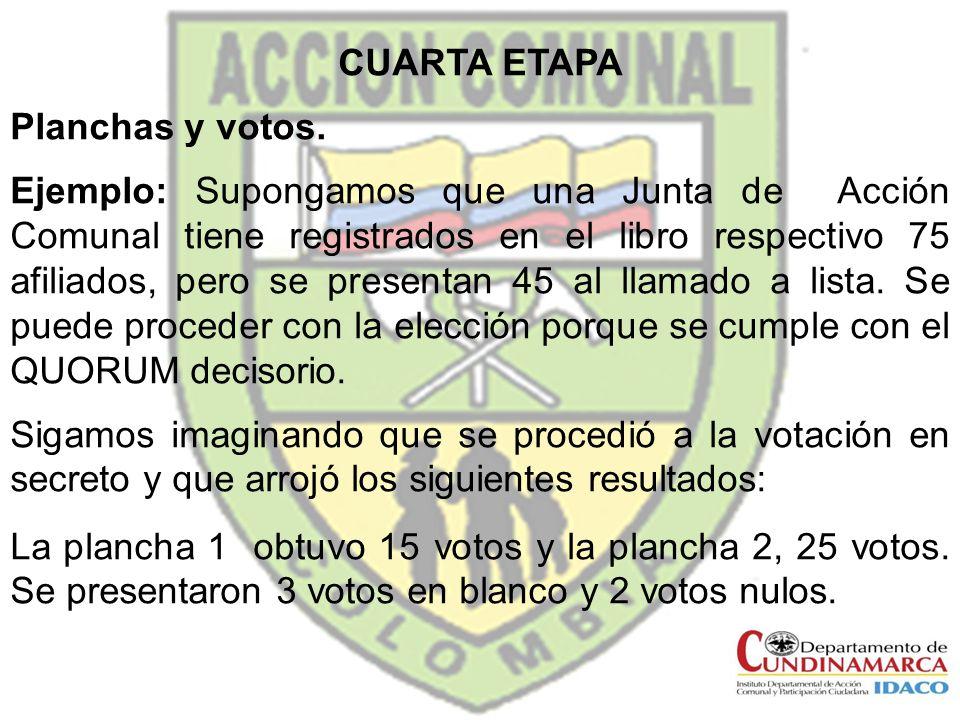CUARTA ETAPA Planchas y votos.