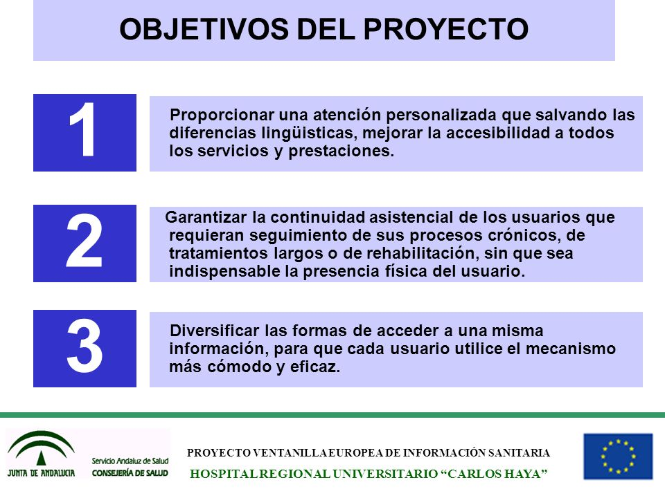 1 2 3 OBJETIVOS DEL PROYECTO