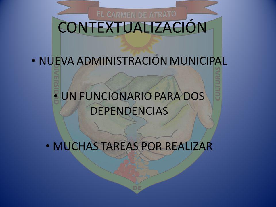 CONTEXTUALIZACIÓN NUEVA ADMINISTRACIÓN MUNICIPAL