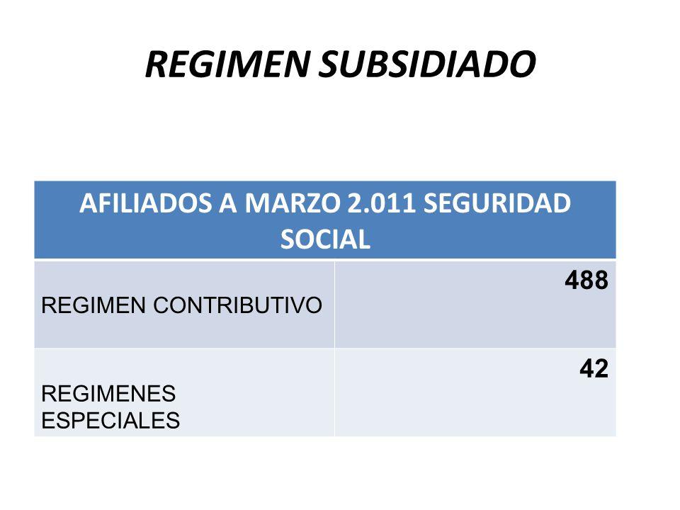 AFILIADOS A MARZO 2.011 SEGURIDAD SOCIAL