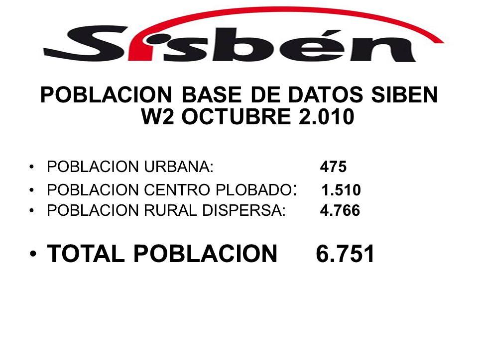 POBLACION BASE DE DATOS SIBEN W2 OCTUBRE 2.010