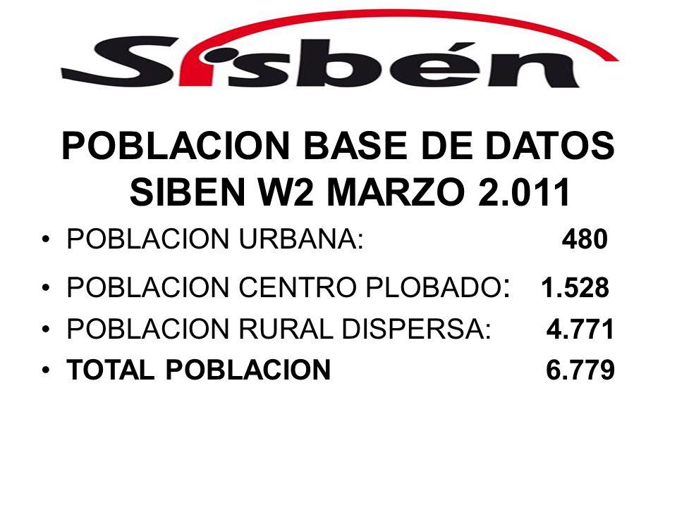 POBLACION BASE DE DATOS SIBEN W2 MARZO 2.011